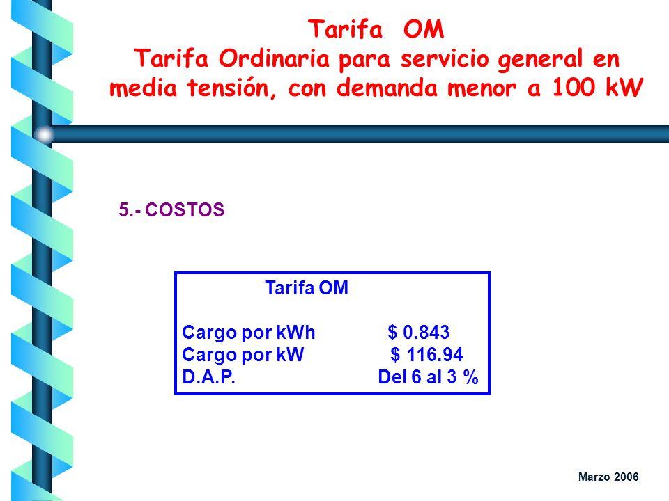 4.- DEMANDA MAXIMA MEDIDA La demanda máxima medida se determinará Mensualmente por medio de instrumentos de medición, que indican la demanda media en