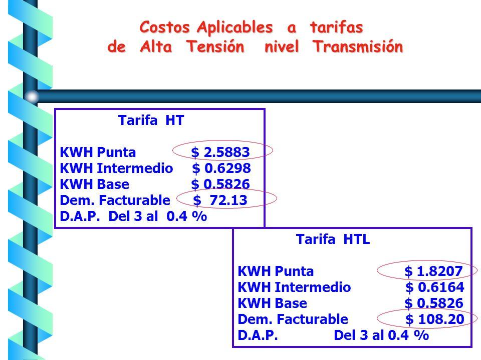 Costos Aplicables a tarifas de Alta Tensión nivel SubTransmisión Tarifa HSL KWH Punta $ 1.8633 KWH Intermedio $ 0.6590 KWH Base $ 0.5996 Dem. Facturab