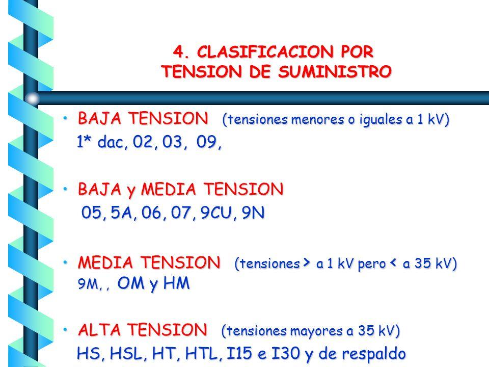 4. CLASIFICACION POR USO Específicas: Dac, 1*, 05, 5A, 06, 09, 9N y 9M Generales 02, 03, 07, OM, HM, HS,HSL, HT, HTL, I15 e I30 De respaldo HM-R, HM-R