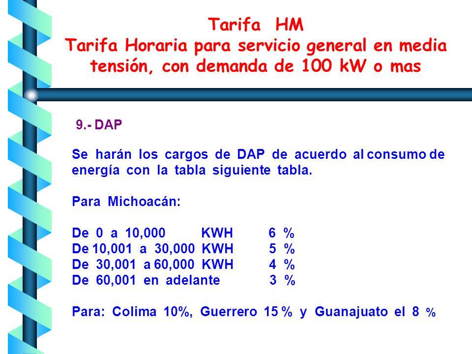Tarifa HM Tarifa Horaria para servicio general en media tensión, con demanda de 100 kW o mas 8.- DEPOSITO EN GARANTIA Será de 2 veces el importe que r