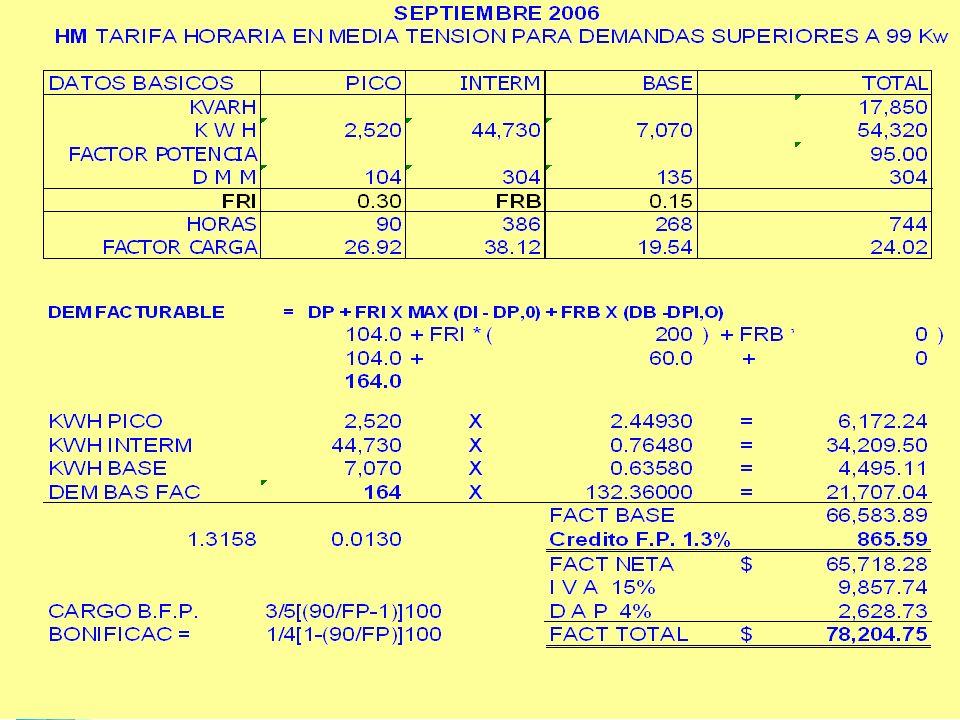 Tarifa HM Tarifa Horaria para servicio general en media tensión, con demanda de 100 kW o mas 9.- DAP Se harán los cargos de DAP de acuerdo al consumo