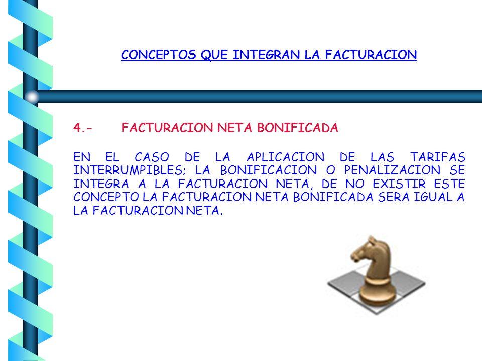 CONCEPTOS QUE INTEGRAN LA FACTURACION 3. FACTURACION NETA ES LA FACTURACION NORMAL, INCREMENTADA O REDUCIDA POR EL RECARGO O BONIFICACION SEGUN EL VAL