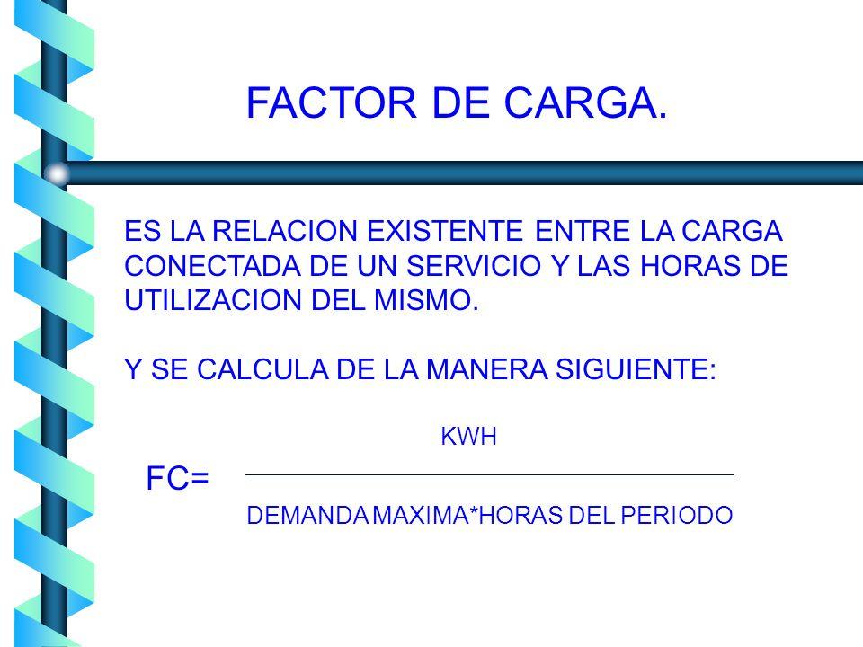 CARGO =3/5[(90/FP-1)]100 BONIFICAC =1/4[1-(90/FP)]100 =.25 [1-(90/95) ] 100 =.25 [1-.9474 ] 100 =. 25 [ 0.0526 ] 100 = 1.315 = 1.3% =.013 F.P. 95% o.9