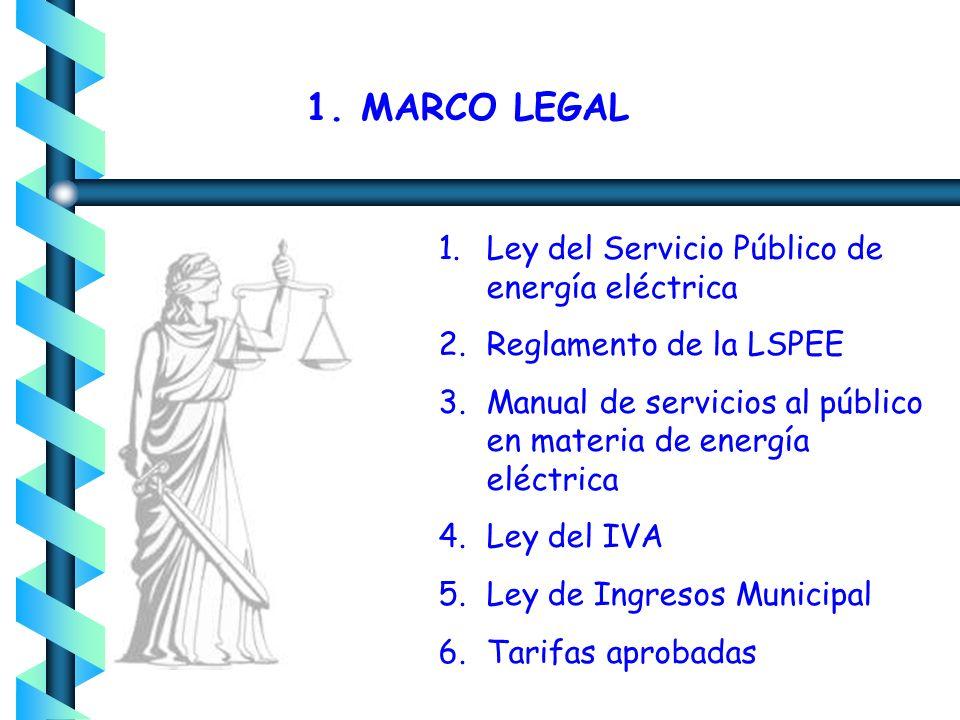 1.Ley del Servicio Público de energía eléctrica 2.Reglamento de la LSPEE 3.Manual de servicios al público en materia de energía eléctrica 4.Ley del IVA 5.Ley de Ingresos Municipal 6.Tarifas aprobadas 1.