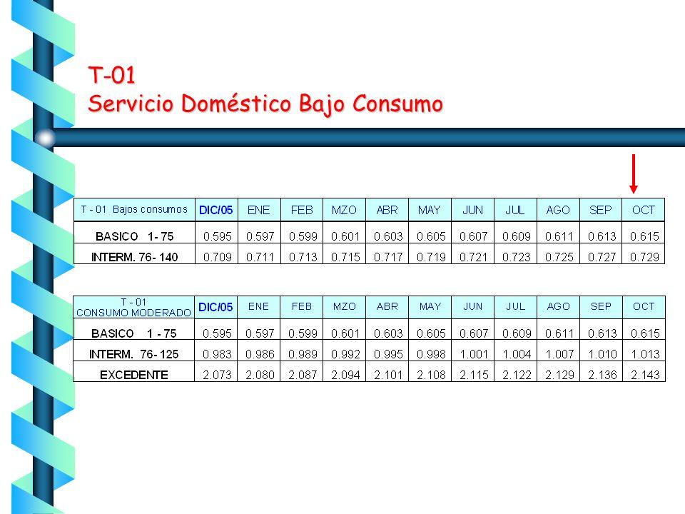 T-01 Servicio Doméstico Bajo Consumo * NOTA : LOS PRECIOS DE LA TARIFA DEBEN SER LOS VIGENTES 30 DIAS ANTES DE LA FECHA HASTA DEL PERIODO DE CONSUMO
