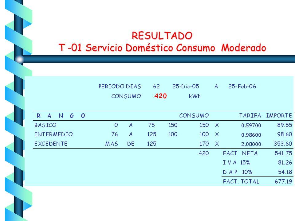 EJERCICIO T -01 Servicio Doméstico Consumo Moderado