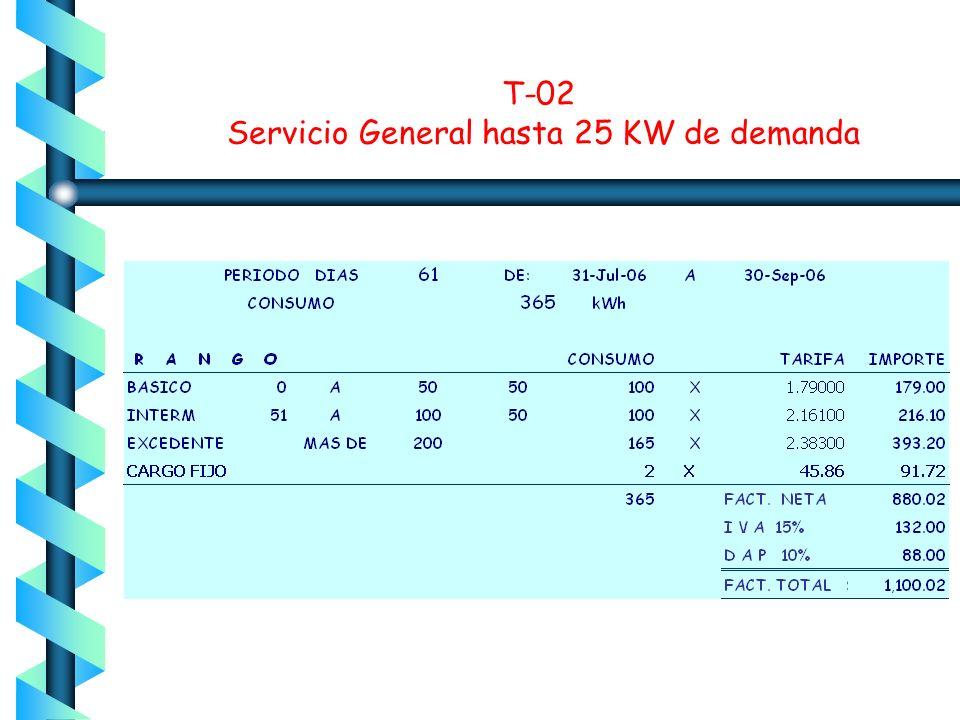T-02 Servicio General hasta 25 KW de demanda Hasta 25 KW de demanda Suministrado en baja tensión Cargos: Por energía 3 escalones Cargo fijo Mínimo men