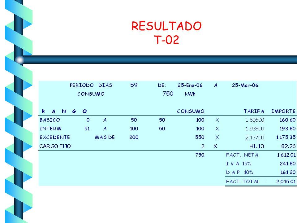 EJERCICIO T –02 Servicio Doméstico
