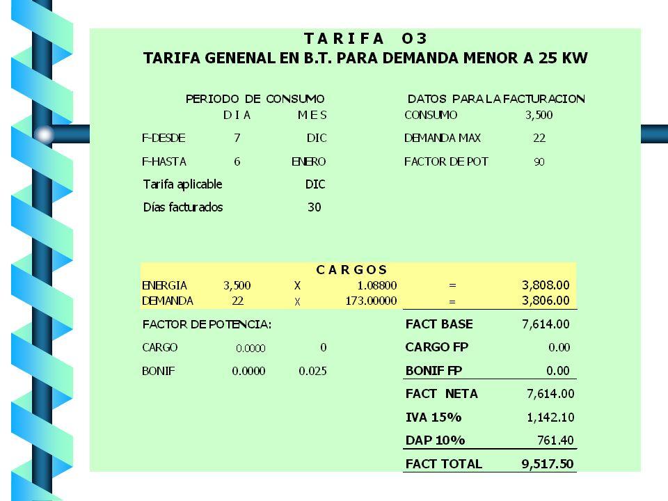 T-03 Servicio General para mas de 25 KW de demanda Demanda mayor a 25 KW Suministrado en baja tensión Cargos : por energía por demanda Mínimo mensual