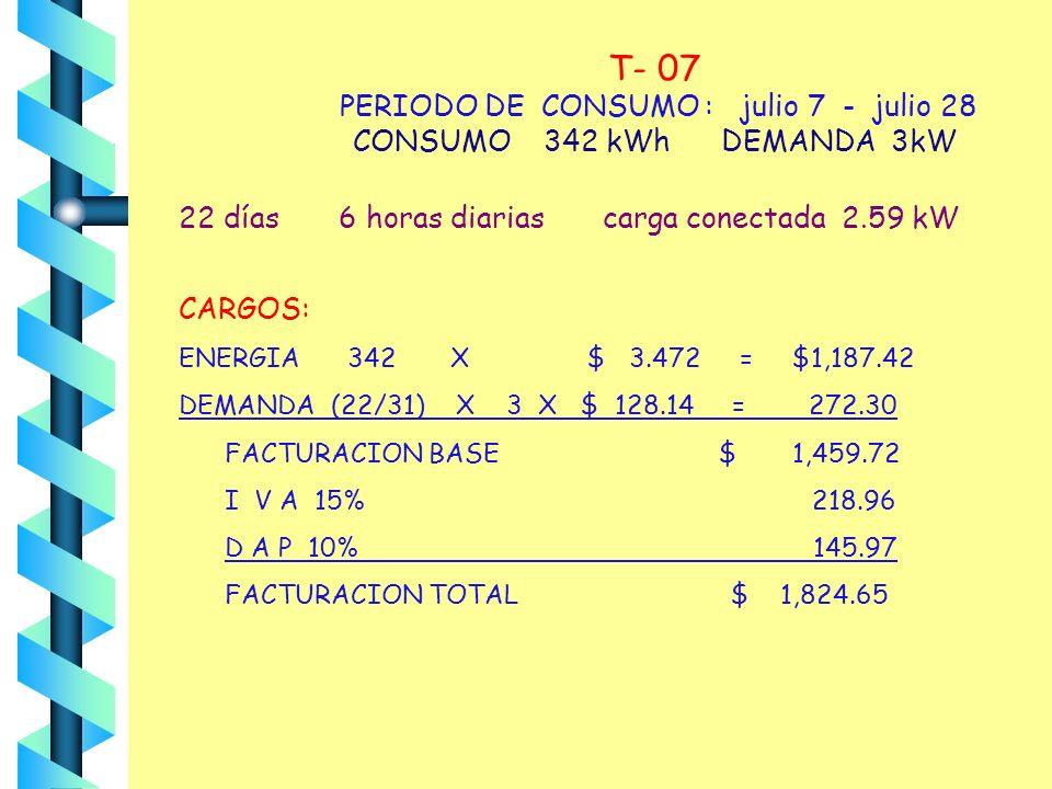 T-07 Servicio Temporal Horario de uso será el convenido Vigencia hasta de 30 días La demanda y el consumo se determina: carga de aparatos instalados n