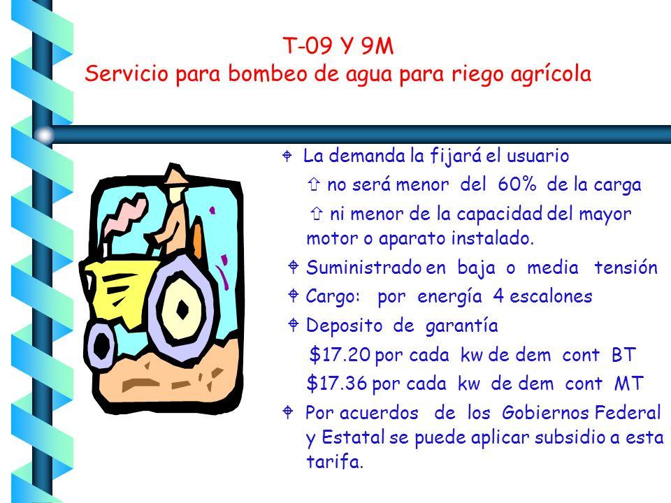 T- 07 PERIODO DE CONSUMO : julio 7 - julio 28 CONSUMO 342 kWh DEMANDA 3kW 22 días 6 horas diarias carga conectada 2.59 kW CARGOS: ENERGIA 342 X $ 3.47