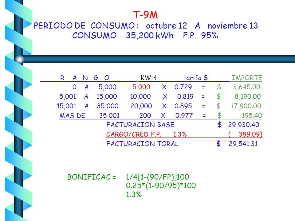 T-09 Y 9M Servicio para bombeo de agua para riego agrícola La demanda la fijará el usuario no será menor del 60% de la carga ni menor de la capacidad