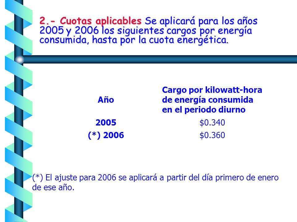 Tarifa 9-CU (2005 - 2006) Tarifa de estímulo para bombeo de agua para riego agrícola con cargo único 1.- Aplicación Esta tarifa de estímulo se aplicar