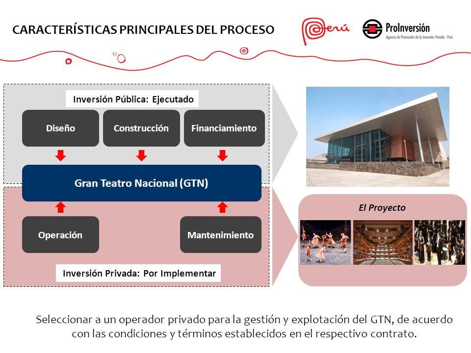 CARACTERÍSTICAS PRINCIPALES DEL PROCESO Gran Teatro Nacional (GTN) DiseñoConstrucciónFinanciamiento OperaciónMantenimiento Inversión Pública: Ejecutad
