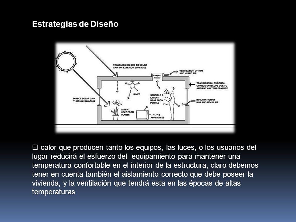 El calor que producen tanto los equipos, las luces, o los usuarios del lugar reducirá el esfuerzo del equipamiento para mantener una temperatura confortable en el interior de la estructura, claro debemos tener en cuenta también el aislamiento correcto que debe poseer la vivienda, y la ventilación que tendrá esta en las épocas de altas temperaturas Estrategias de Diseño