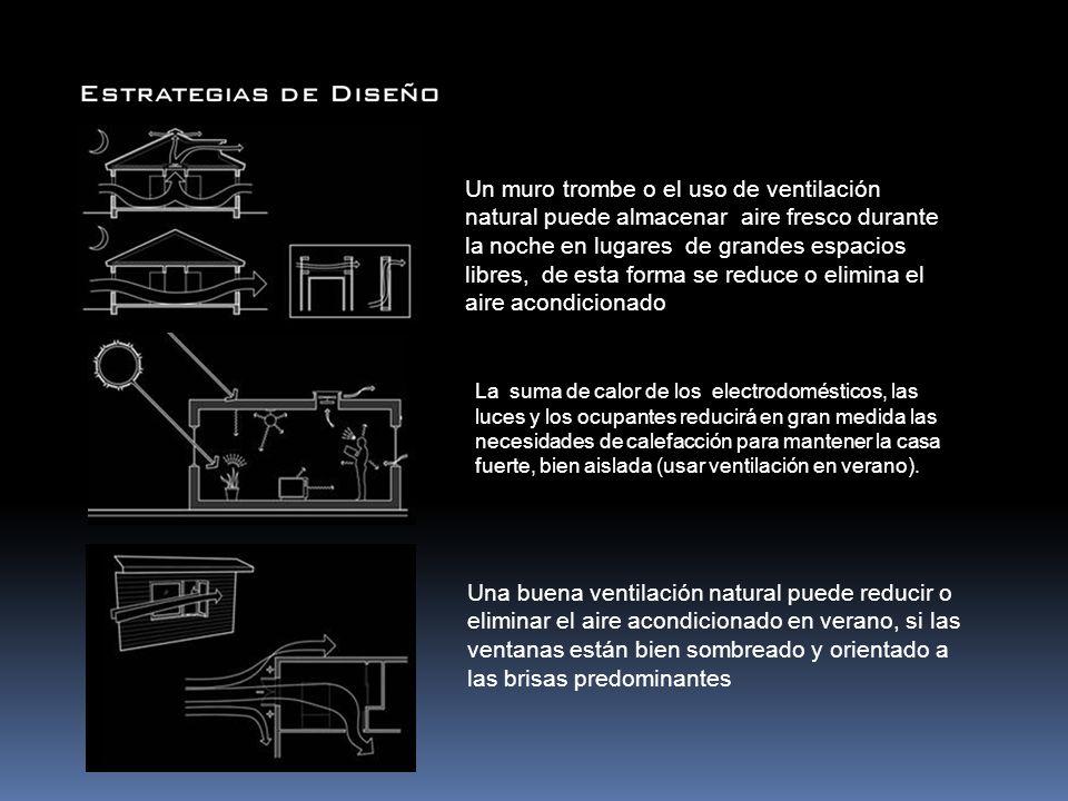 Un muro trombe o el uso de ventilación natural puede almacenar aire fresco durante la noche en lugares de grandes espacios libres, de esta forma se re