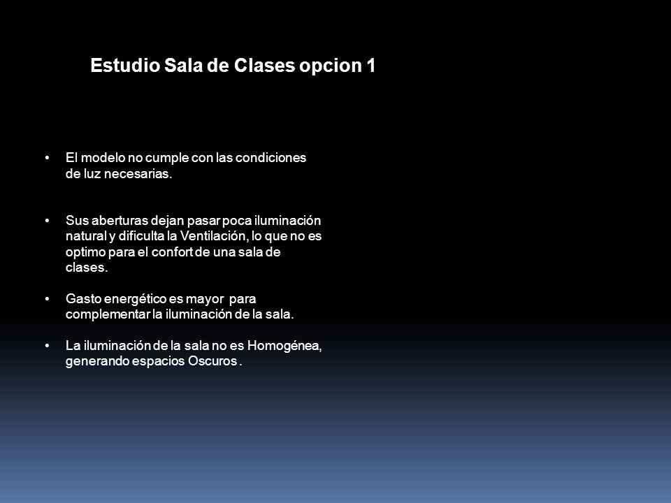Estudio Sala de Clases opcion 1 El modelo no cumple con las condiciones de luz necesarias.