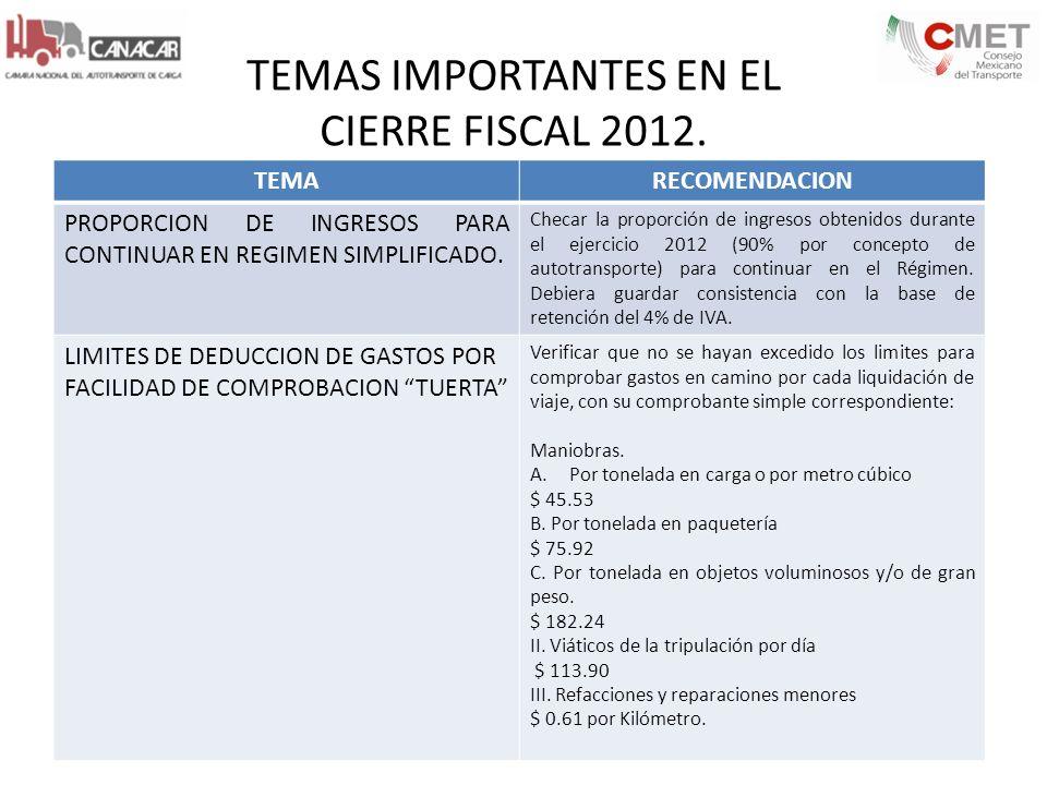 TEMAS IMPORTANTES EN EL CIERRE FISCAL 2012.