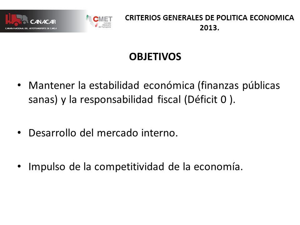 OBJETIVOS Mantener la estabilidad económica (finanzas públicas sanas) y la responsabilidad fiscal (Déficit 0 ).