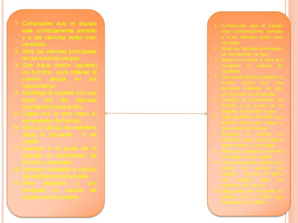tipos de encendido del soplete y ajuste de flamas. Soplete MODULO A Y B Soplete MODULO A Y B