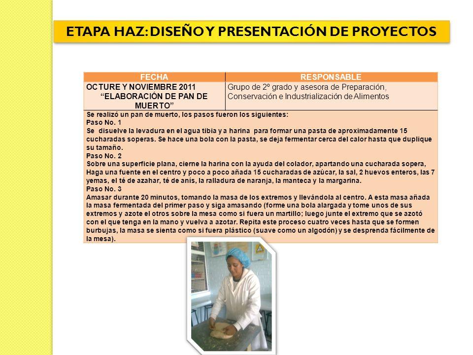 ETAPA HAZ: DISEÑO Y PRESENTACIÓN DE PROYECTOS FECHARESPONSABLE OCTURE Y NOVIEMBRE 2011 ELABORACIÓN DE PAN DE MUERTO Grupo de 2º grado y asesora de Pre