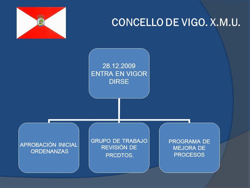 CONCELLO DE VIGO.X.M.U.
