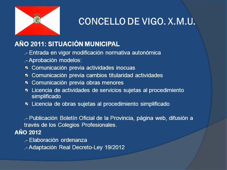 CONCELLO DE VIGO.XMU PROCEDIMIENTOS.