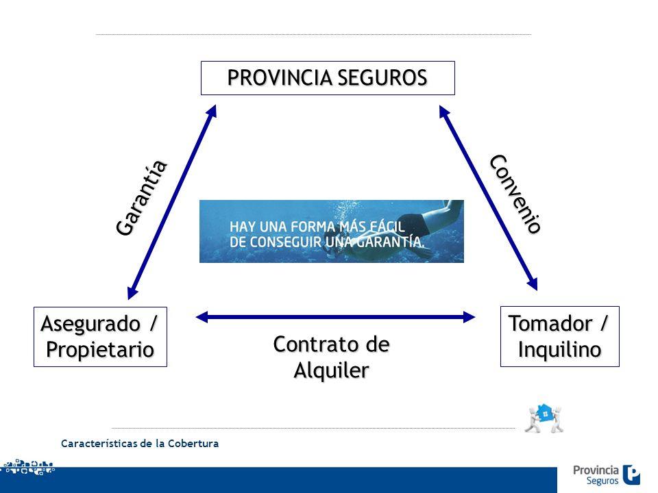 Asegurado / Propietario Tomador / Inquilino PROVINCIA SEGUROS Contrato de Alquiler Convenio Convenio Garantía Características de la Cobertura