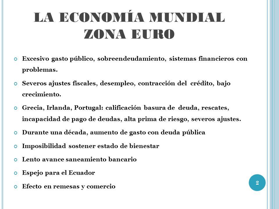 LA ECONOMÍA MUNDIAL ZONA EURO Excesivo gasto público, sobreendeudamiento, sistemas financieros con problemas.