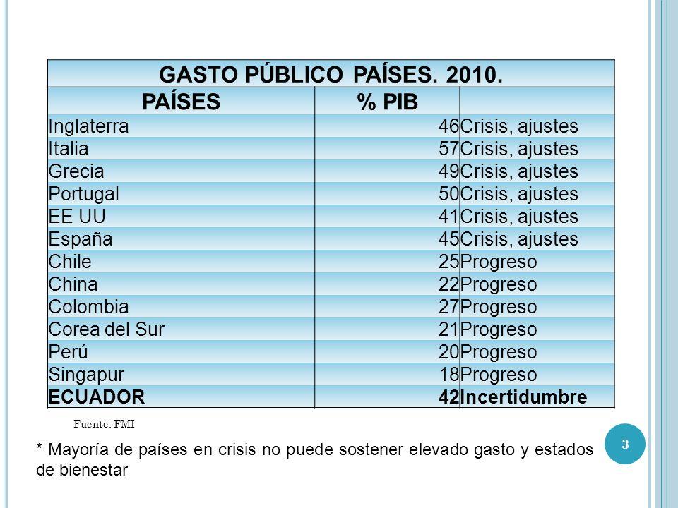 Fuente: Banco Central. Presupuesto 2012. Gasto público seguirá alentando importaciones 14