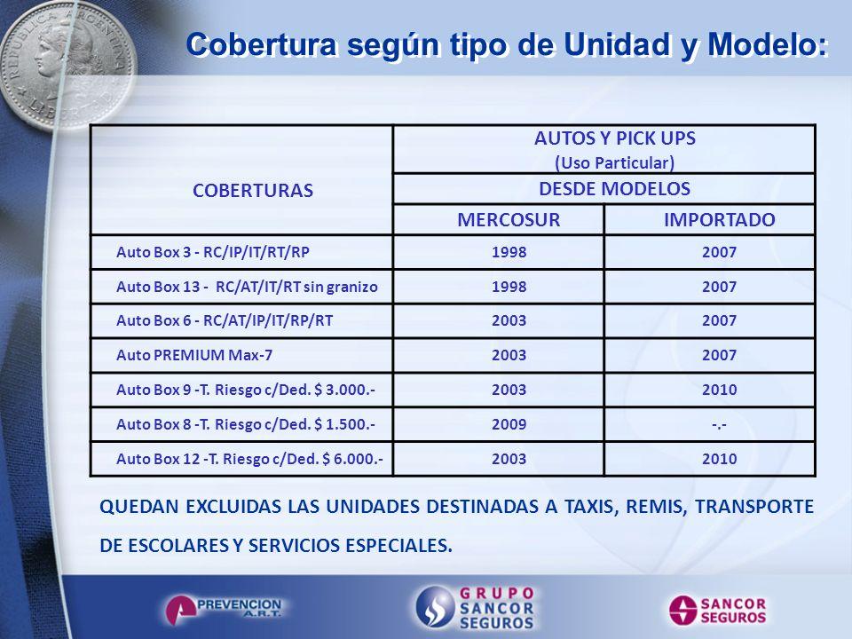 Cobertura según tipo de Unidad y Modelo: COBERTURAS AUTOS Y PICK UPS (Uso Particular) DESDE MODELOS MERCOSURIMPORTADO Auto Box 3 - RC/IP/IT/RT/RP19982