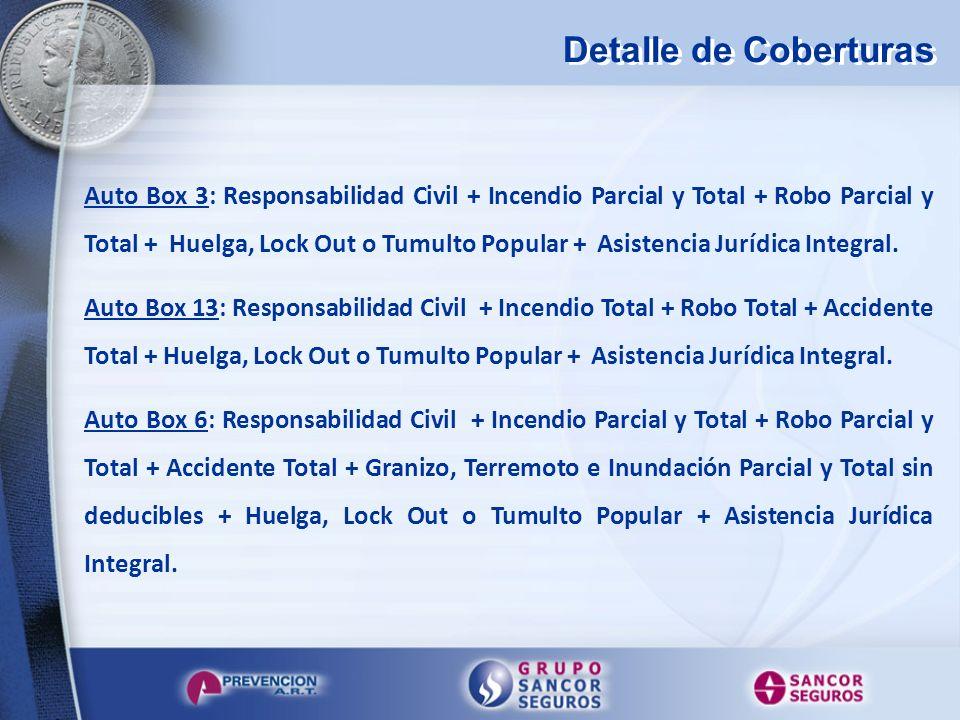 Detalle de Coberturas Auto Box 3: Responsabilidad Civil + Incendio Parcial y Total + Robo Parcial y Total + Huelga, Lock Out o Tumulto Popular + Asist