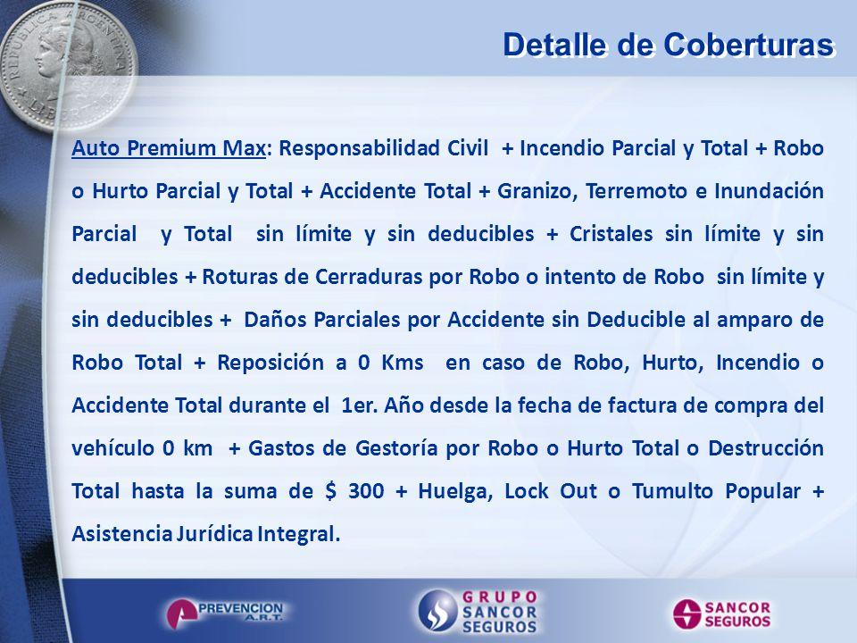 Detalle de Coberturas Auto Premium Max: Responsabilidad Civil + Incendio Parcial y Total + Robo o Hurto Parcial y Total + Accidente Total + Granizo, T