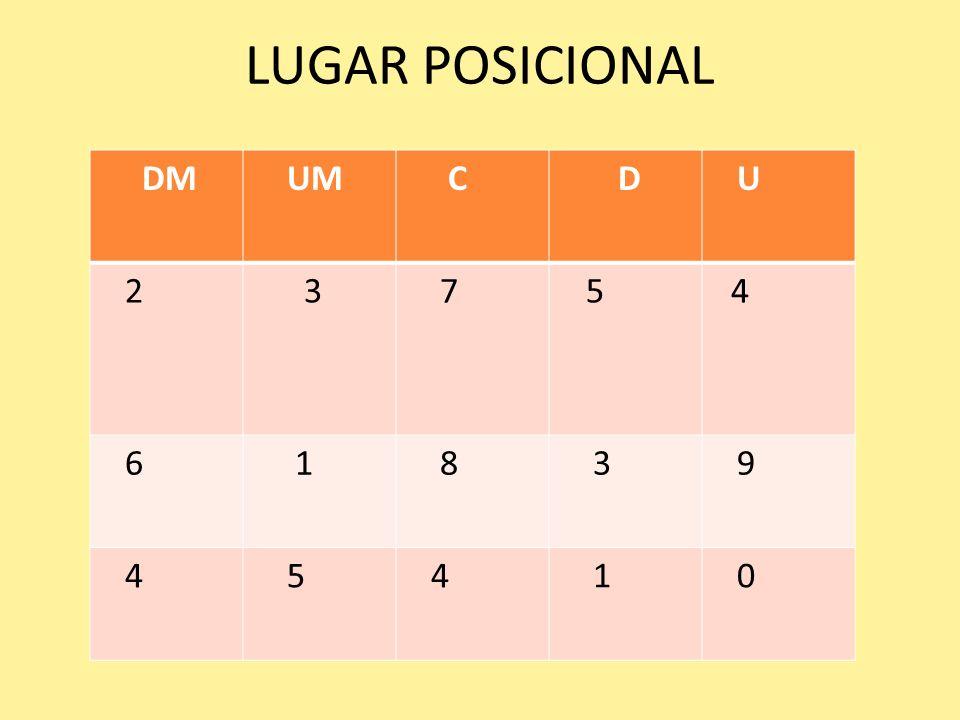 LUGAR POSICIONAL DM UM C D U 2 3 7 5 4 6 1 8 3 9 4 5 4 1 0