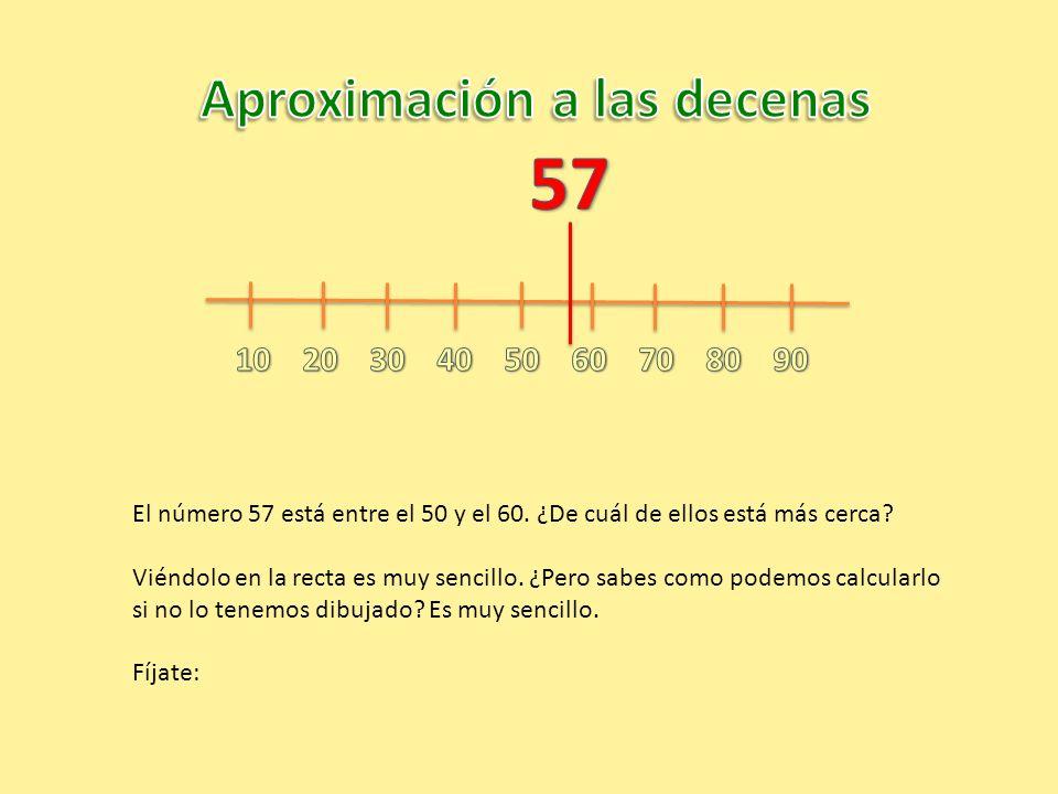 El número 57 está entre el 50 y el 60. ¿De cuál de ellos está más cerca? Viéndolo en la recta es muy sencillo. ¿Pero sabes como podemos calcularlo si