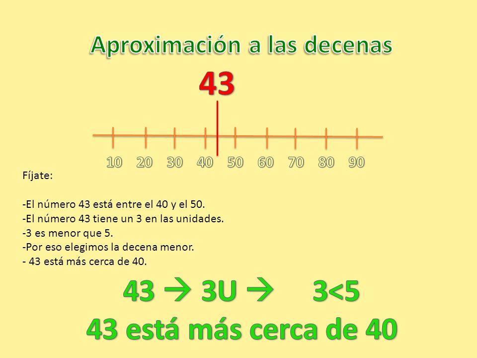 Fíjate: -El número 43 está entre el 40 y el 50. -El número 43 tiene un 3 en las unidades. -3 es menor que 5. -Por eso elegimos la decena menor. - 43 e