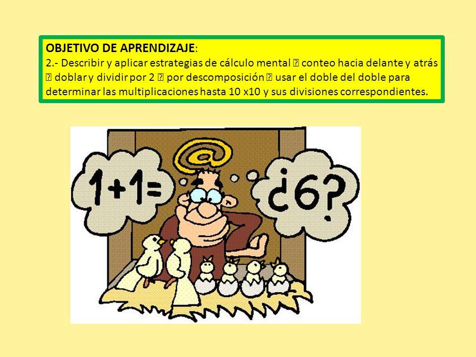 OBJETIVO DE APRENDIZAJE : 2.- Describir y aplicar estrategias de cálculo mental conteo hacia delante y atrás doblar y dividir por 2 por descomposición