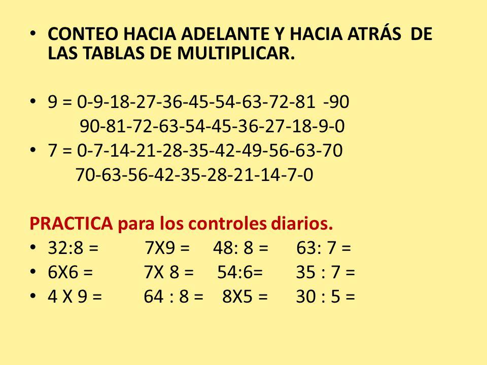 CONTEO HACIA ADELANTE Y HACIA ATRÁS DE LAS TABLAS DE MULTIPLICAR. 9 = 0-9-18-27-36-45-54-63-72-81 -90 90-81-72-63-54-45-36-27-18-9-0 7 = 0-7-14-21-28-