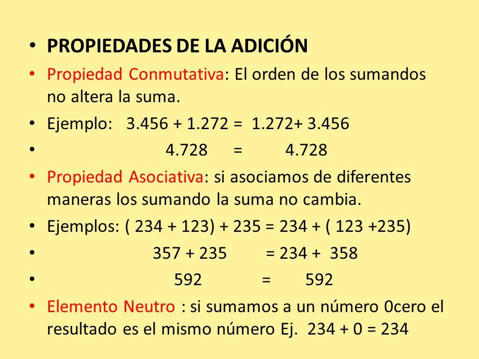 PROPIEDADES DE LA ADICIÓN Propiedad Conmutativa: El orden de los sumandos no altera la suma. Ejemplo: 3.456 + 1.272 = 1.272+ 3.456 4.728 = 4.728 Propi