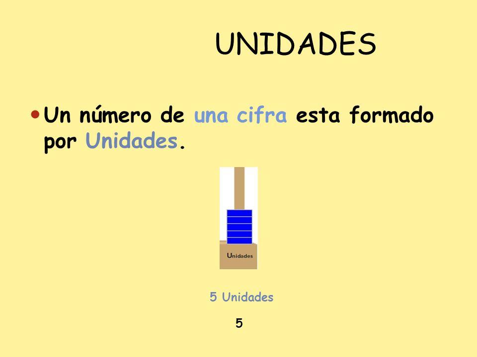 UNIDADES Un número de una cifra esta formado por Unidades. 5 Unidades 5