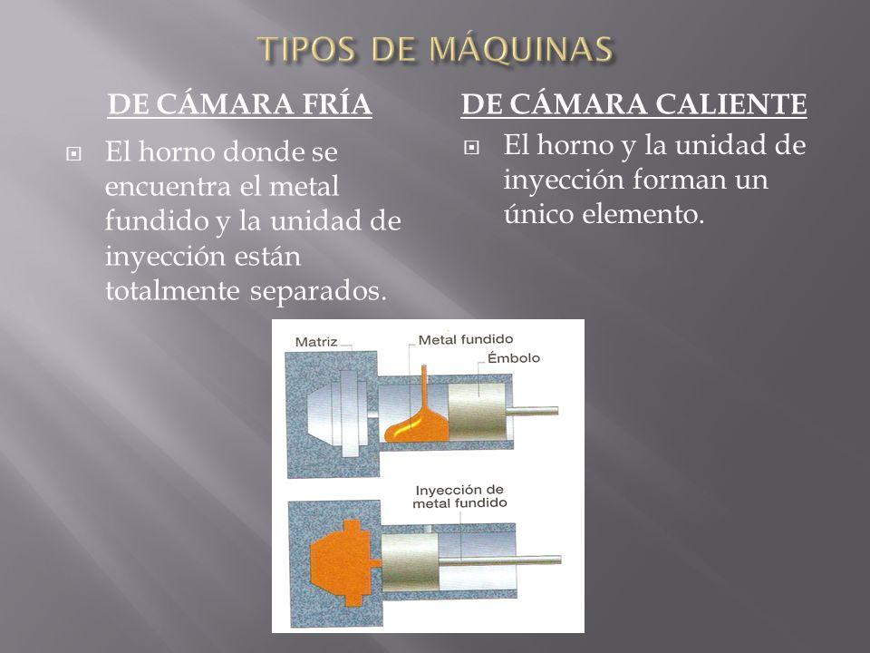 DE CÁMARA FRÍADE CÁMARA CALIENTE El horno donde se encuentra el metal fundido y la unidad de inyección están totalmente separados. El horno y la unida