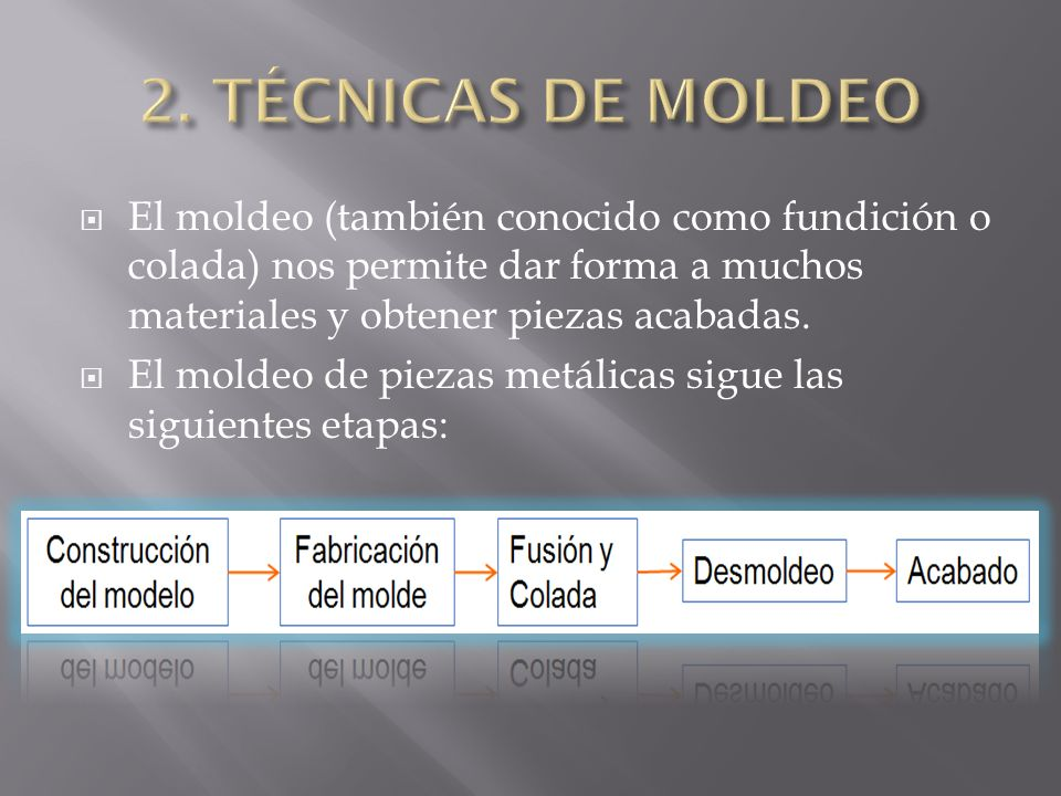 El moldeo (también conocido como fundición o colada) nos permite dar forma a muchos materiales y obtener piezas acabadas. El moldeo de piezas metálica