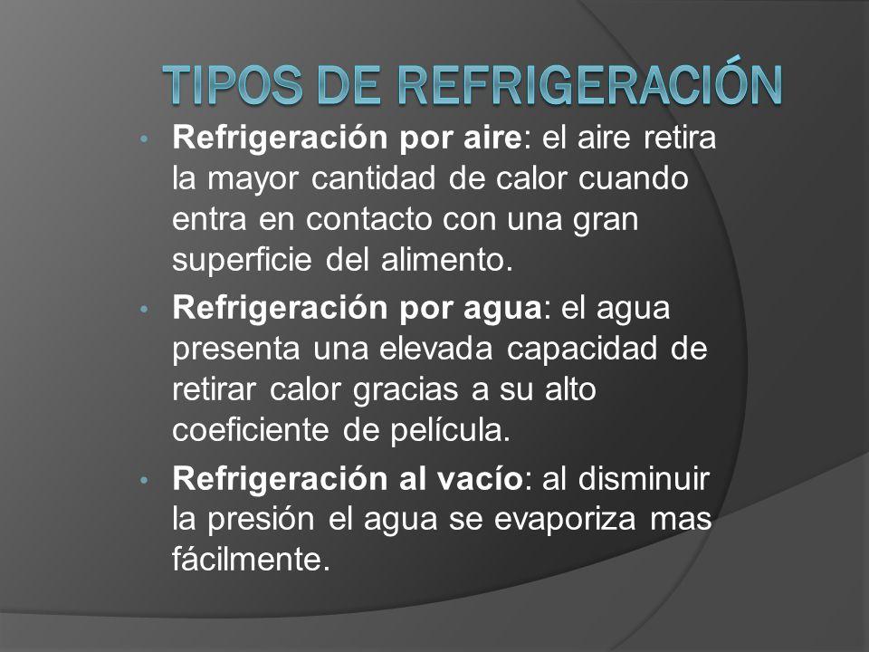 Refrigeración por aire: el aire retira la mayor cantidad de calor cuando entra en contacto con una gran superficie del alimento. Refrigeración por agu