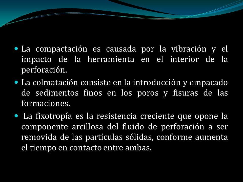 La compactación es causada por la vibración y el impacto de la herramienta en el interior de la perforación. La colmatación consiste en la introducció
