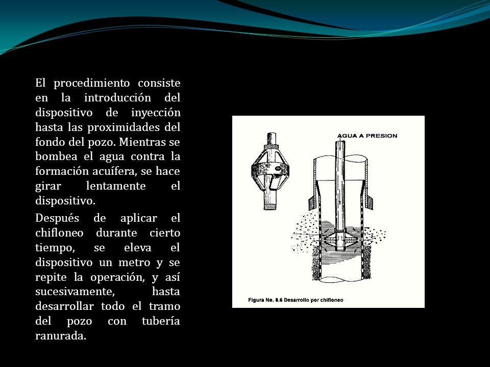 El procedimiento consiste en la introducción del dispositivo de inyección hasta las proximidades del fondo del pozo. Mientras se bombea el agua contra