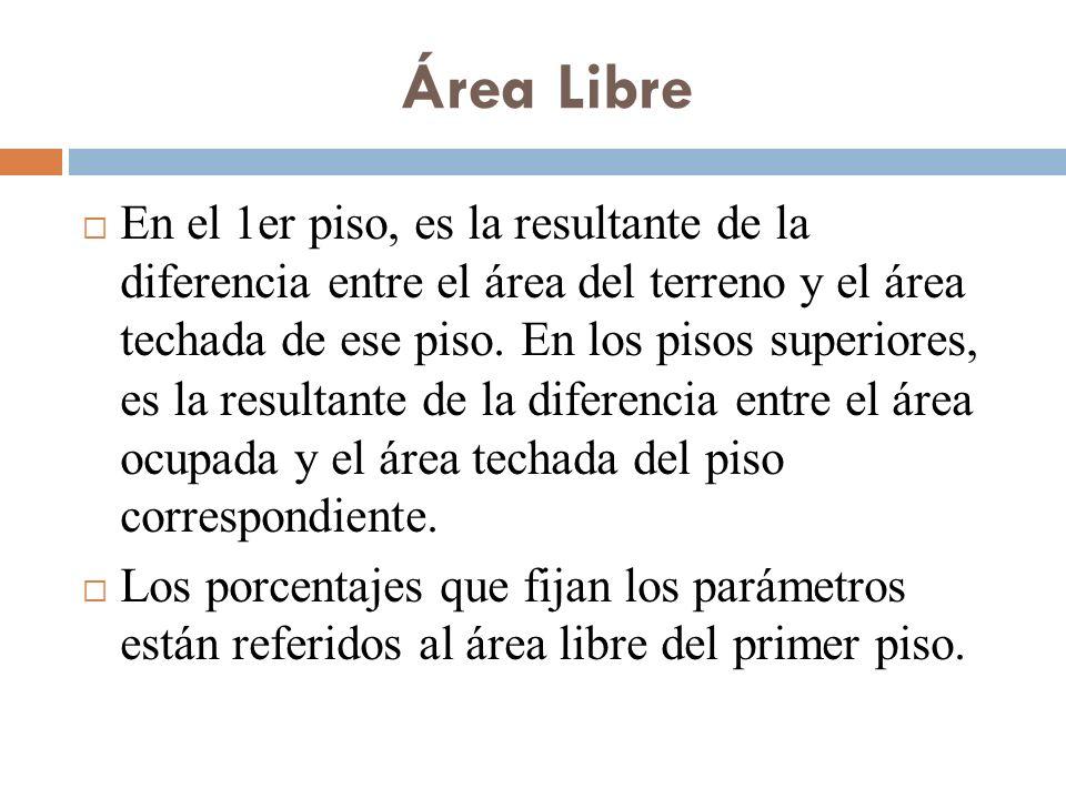 Área Libre En el 1er piso, es la resultante de la diferencia entre el área del terreno y el área techada de ese piso. En los pisos superiores, es la r