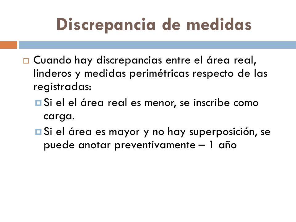 Discrepancia de medidas Cuando hay discrepancias entre el área real, linderos y medidas perimétricas respecto de las registradas: Si el el área real es menor, se inscribe como carga.