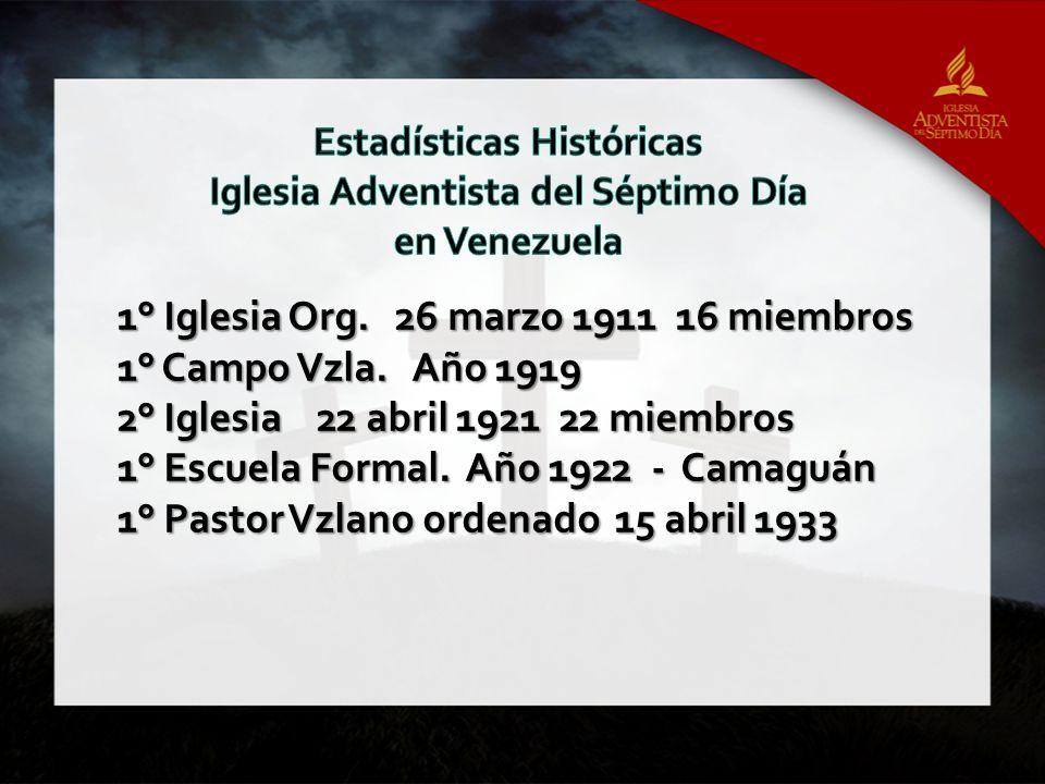 1° Iglesia Org. 26 marzo 1911 16 miembros 1° Campo Vzla. Año 1919 2° Iglesia 22 abril 1921 22 miembros 1° Escuela Formal. Año 1922 - Camaguán 1° Pasto