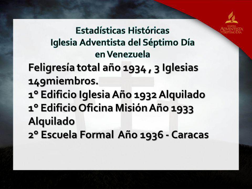Feligresía total año 1934, 3 Iglesias 149miembros.