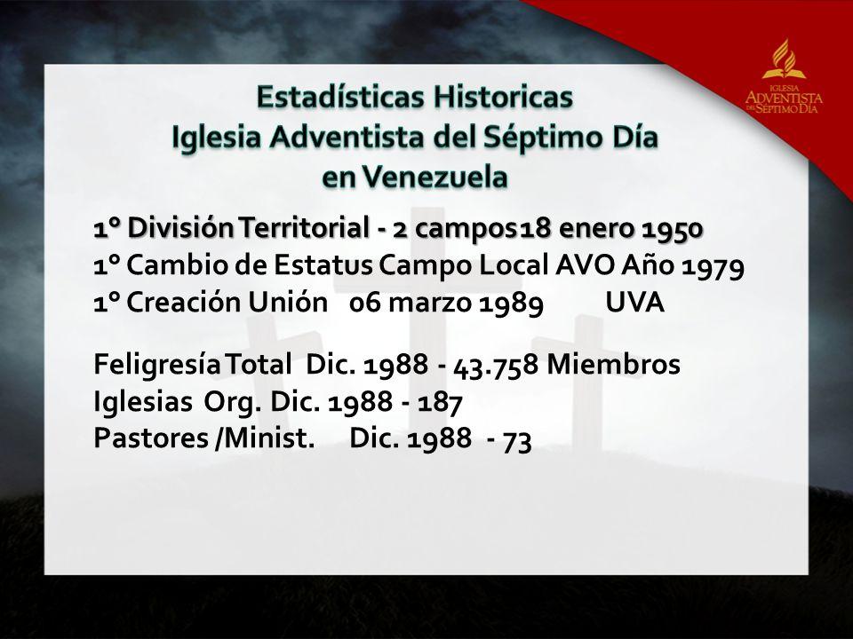 1° División Territorial - 2 campos18 enero 1950 1° Cambio de Estatus Campo Local AVO Año 1979 1° Creación Unión06 marzo 1989UVA Feligresía Total Dic.